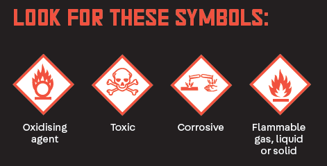 Look for these symbols