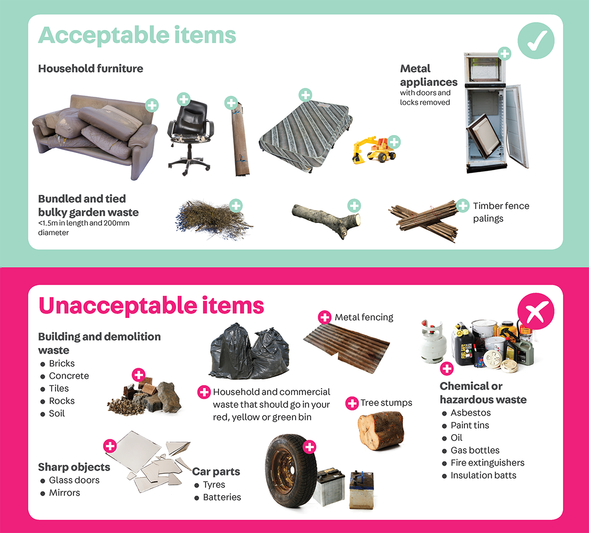 Photo of acceptable and unacceptible waste material for household cleanout
