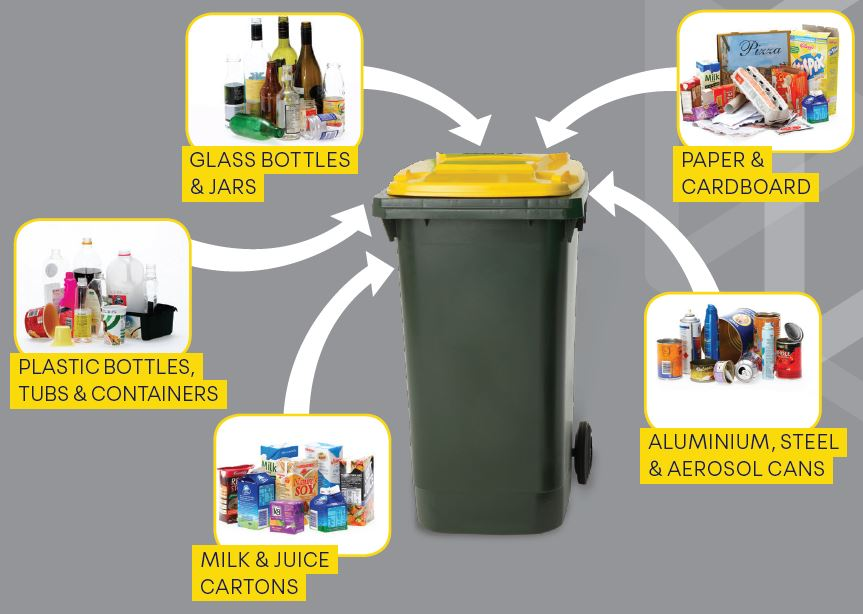 Photo of what goes into the Yellow bin